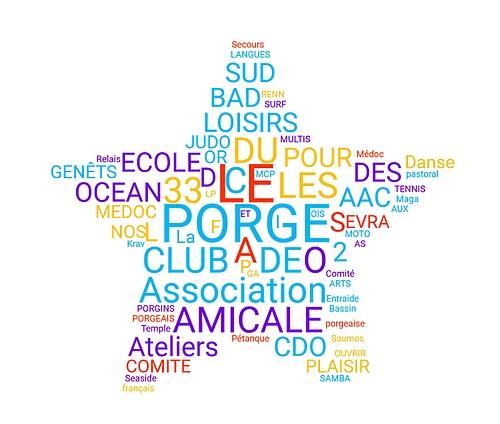 11-09-2021-ASSOCIATIONS-FORUM-LE-PORGE-SALLE-DES-FETES