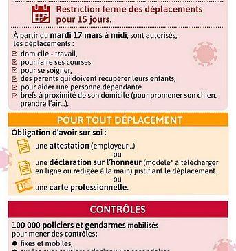 18 03 2020 Flyer Restez chez vous webPréfecture Nouvelle Aquitaine Gironde Mairie Le Porge