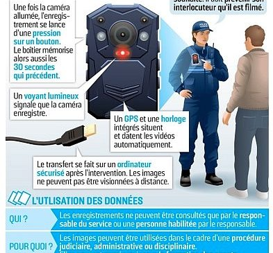 2020 MAIRIE LE PORGE CAMERA PIETON POLICE MUNICIPALE