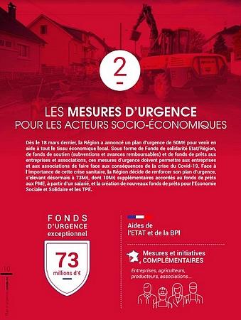30 04 2020 REGION NOUVELLE AQUITAINE MAIRIE LE PORGE FONDS AIDE COVID 19