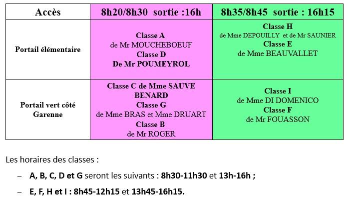 01 09 2021 ECOLE JEAN DEGOUL LE PORGE SORTIES 2021-09-01 144515